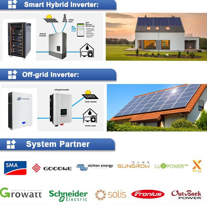 So funktioniert Solar?